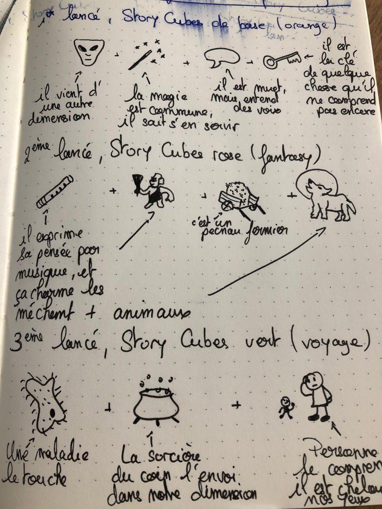 Mes notes après l'utilisation des Story Cubes